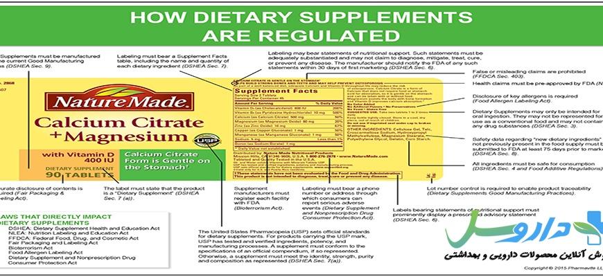 بررسی برچسب های تغذیه ای (Supplement Labels) بر روی مکمل ها